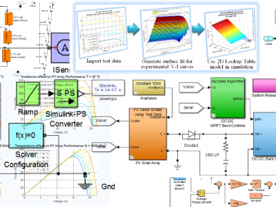 Power and Energy | IEEE DataPort on