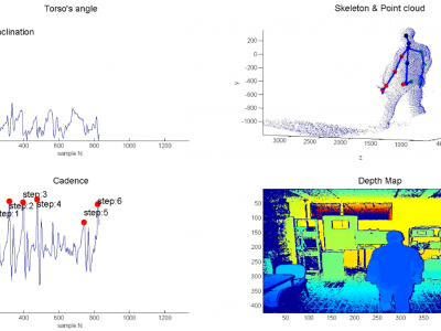 Signal Processing | Page 7 | IEEE DataPort