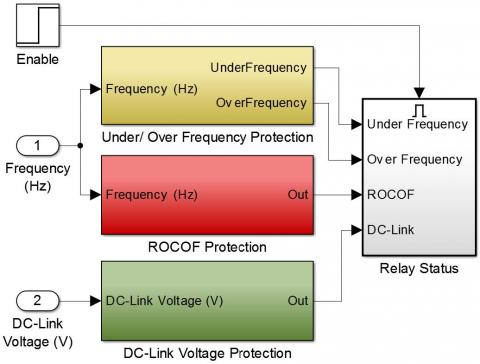 Islanding Prevention Scheme for Grid-Connected Photovoltaic